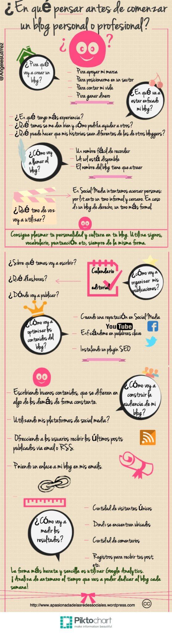 infografia-contenidos-blog