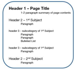 La importancia de las etiquetas html a la hora de redactar